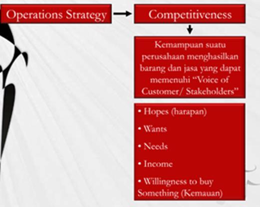 gambar stratevgi v taktik operasi