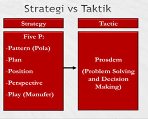 gambar stratevgi v taktik