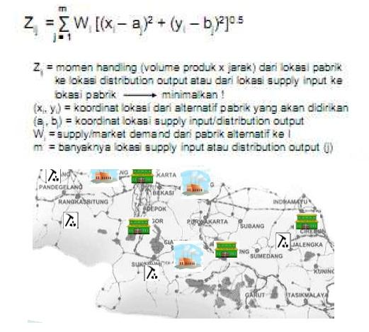 metode-titik-berat-dalam-penentuan-lokasi-pabrik